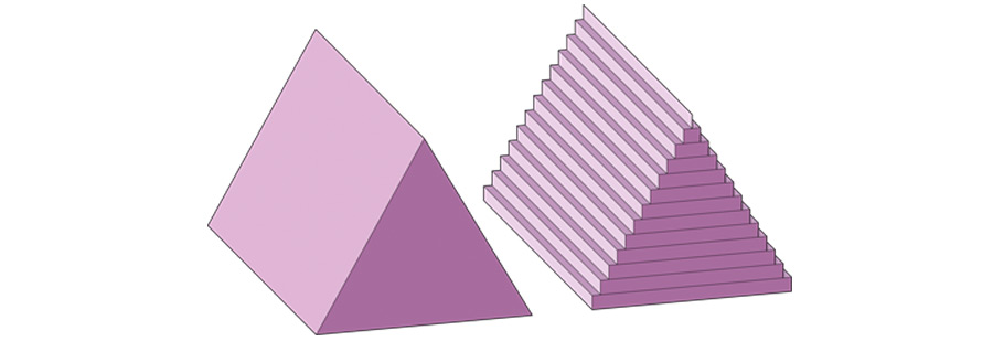 Additive Layers